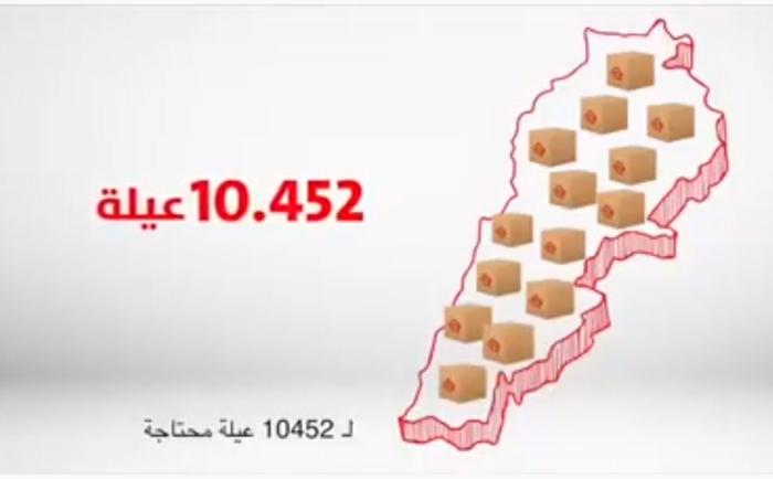 10,452 علبة مليانة حب و نظافة من برسيل و جمعية بنين من قلبنا لقلب بيتك